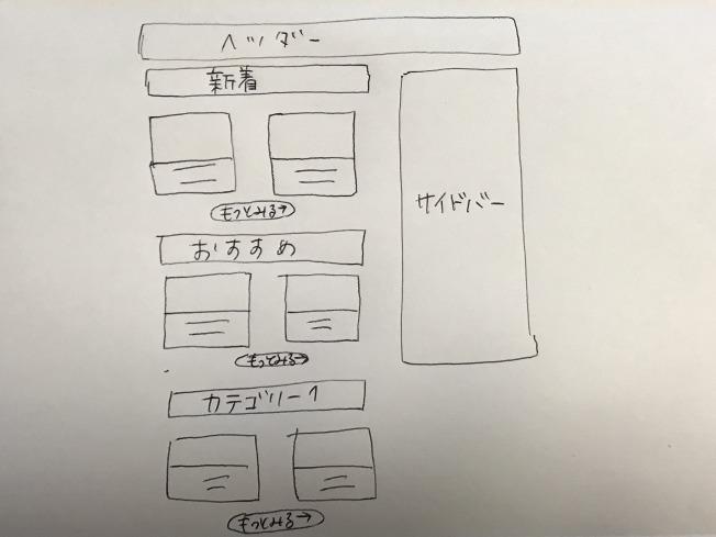 トップページ イメージ図
