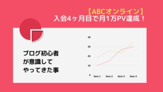 ABCオンライン PV推移